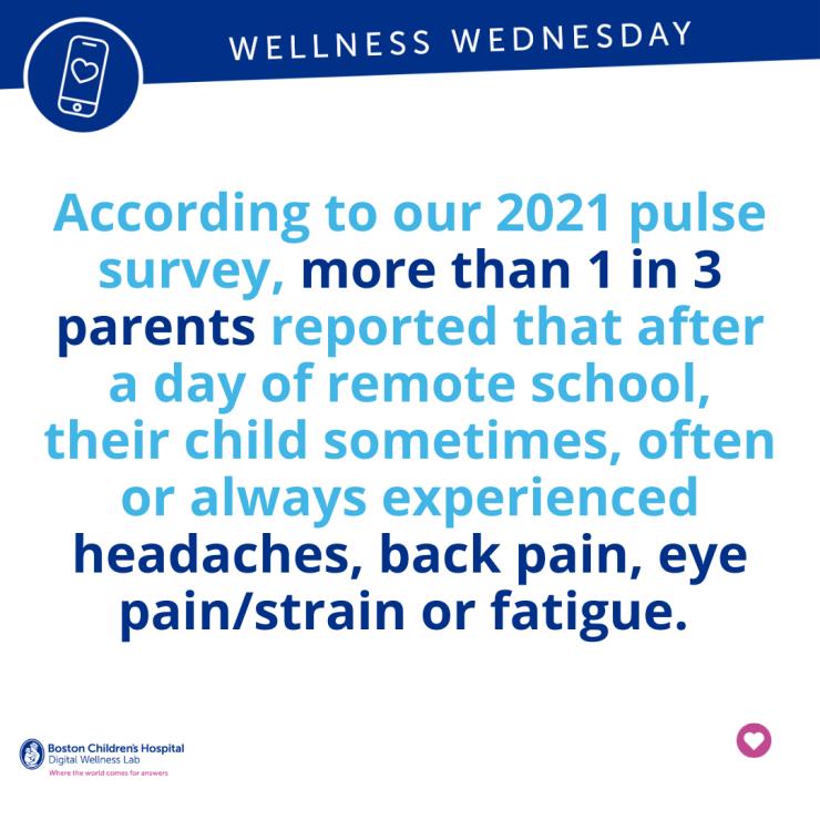 Wellness Wednesday Templates